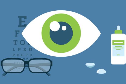 Optometria - Miopia